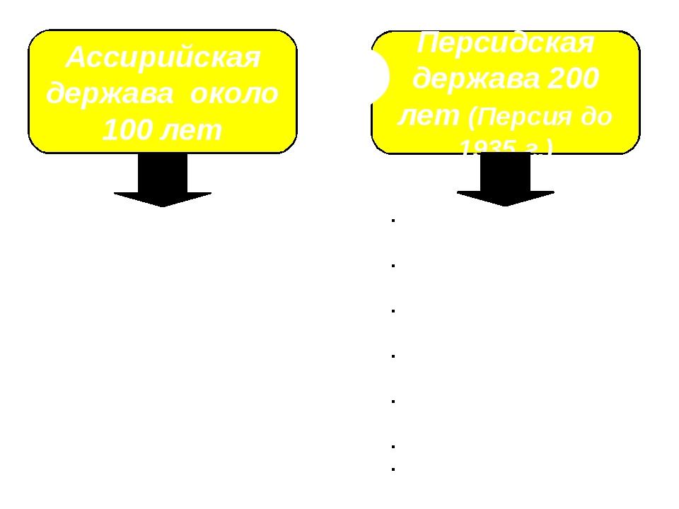 Ассирийская держава около 100 лет Персидская держава 200 лет (Персия до 1935...