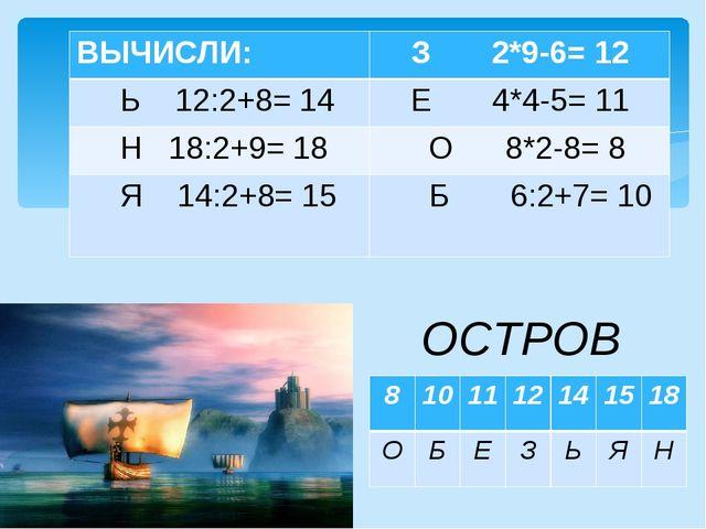 ВЫЧИСЛИ ОСТРОВ ВЫЧИСЛИ:З 2*9-6= 12 Ь 12:2+8= 14Е 4*4-5= 11 Н 18:2+9= 18 О...