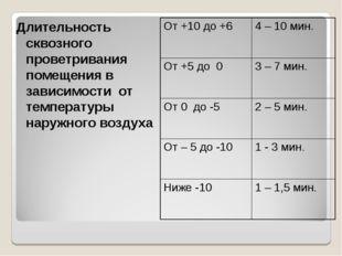 Длительность сквозного проветривания помещения в зависимости от температуры н