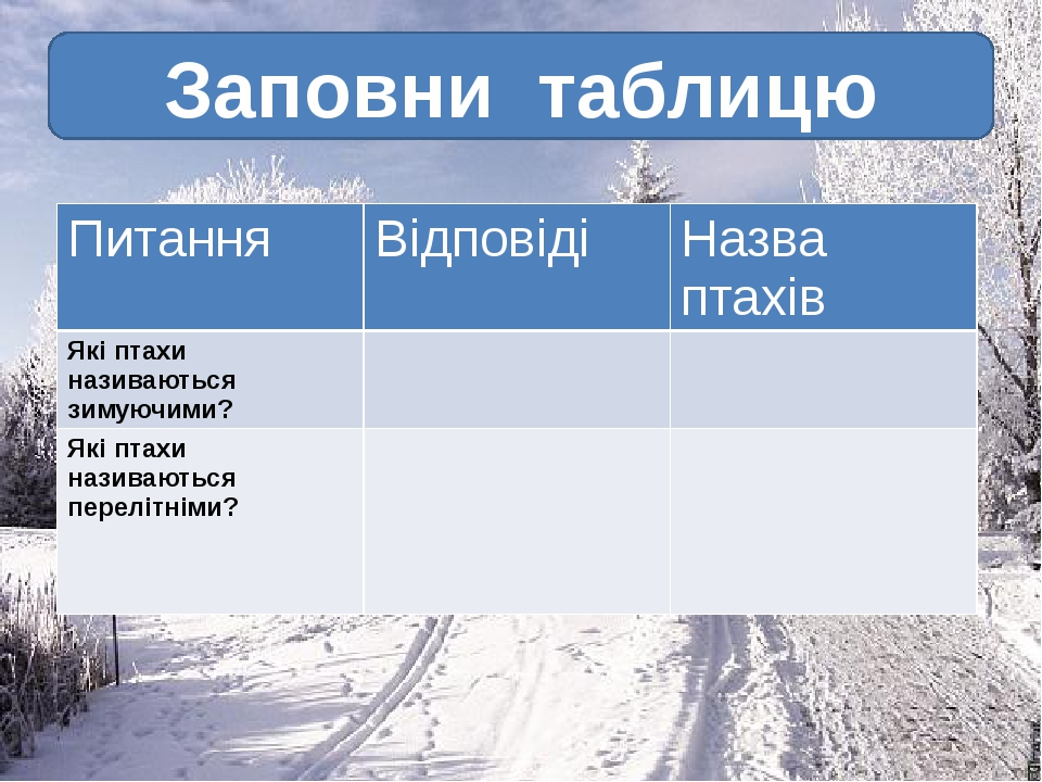 Заповни таблицю Питання Відповіді Назва птахів Які птахи називаються зимуючи...