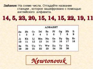 Задание: На схеме числа. Отгадайте название станции , которое зашифровано с
