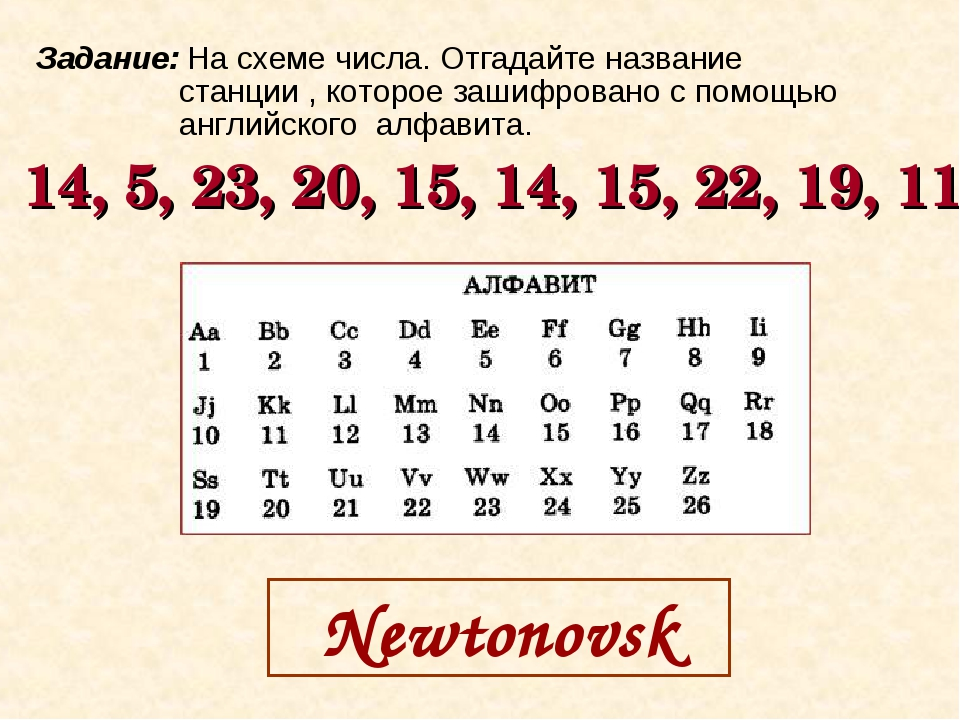 Задание: На схеме числа. Отгадайте название станции , которое зашифровано с...