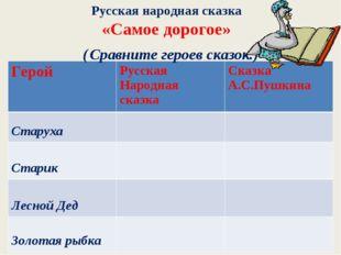 Русская народная сказка «Самое дорогое» ( Сравните героев сказок.) ГеройРусс