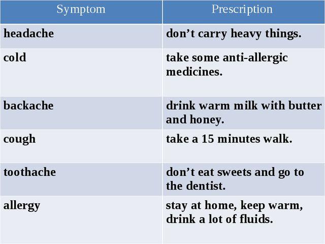 Symptom Prescription headache don't carry heavy things. cold take some anti-a...