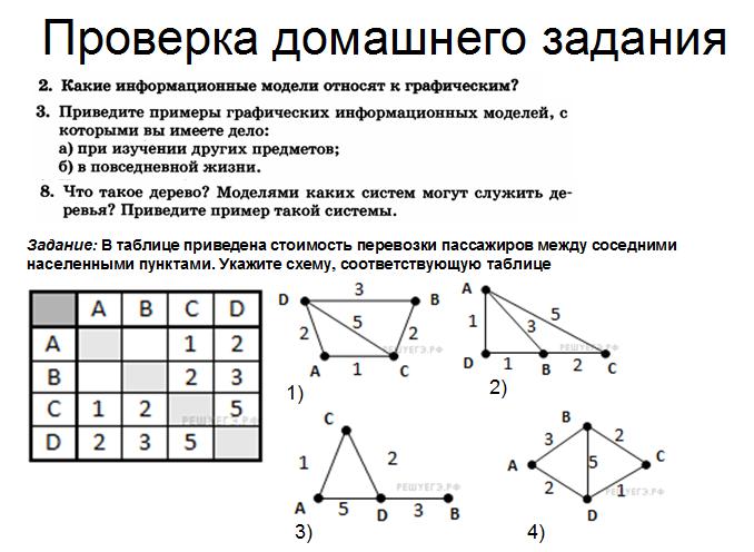 Практическая работа табличные информационные модели вариант 2 девушка модель атома бора контрольная работа