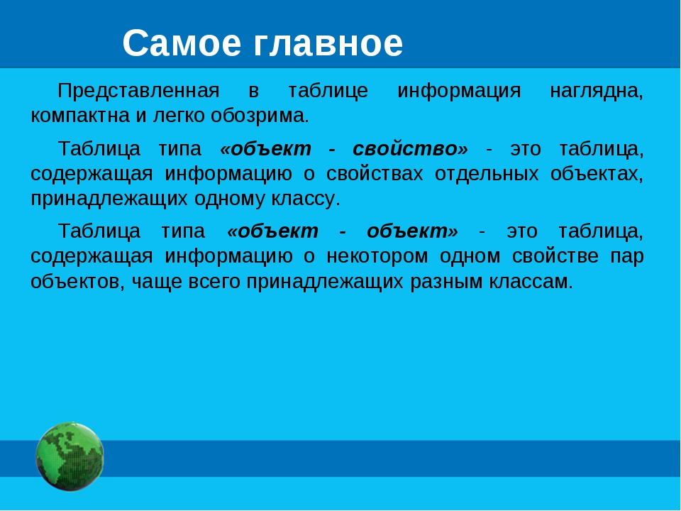 Самое главное Представленная в таблице информация наглядна, компактна и легко...