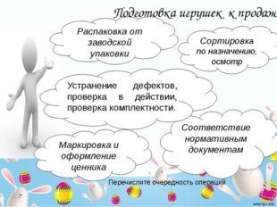 Соответствие нормативным документам Маркировка и оформление ценника Сортировк