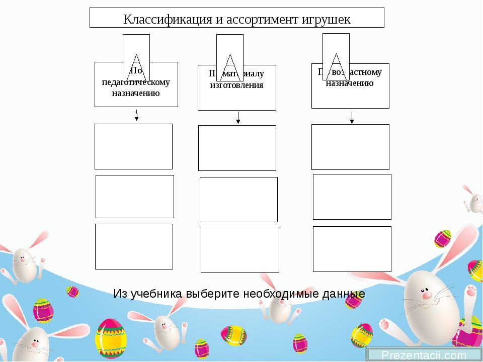 Prezentacii.com Классификация и ассортимент игрушек По педагогическому назнач...