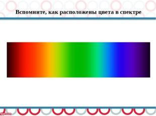 Вспомните, как расположены цвета в спектре