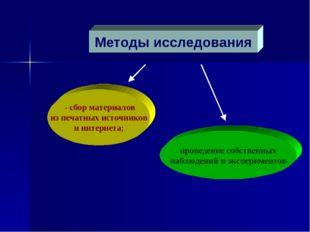 Методы исследования - сбор материалов из печатных источников и интернета; про