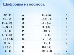 Шифровка из космоса –12 +11А0 – (–5)Д 11 – 15И–(–1) – 9А 2 – (–10)З–7