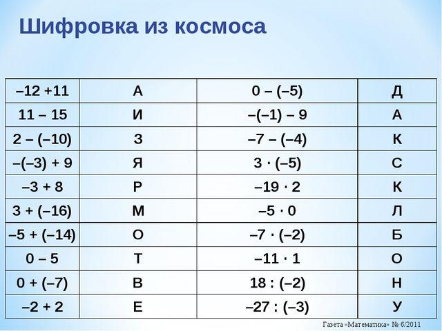 Шифровка из космоса –12 +11А0 – (–5)Д 11 – 15И–(–1) – 9А 2 – (–10)З–7...
