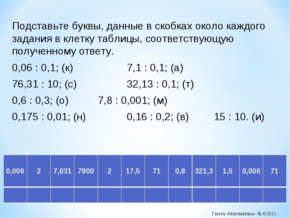 Подставьте буквы, данные в скобках около каждого задания в клетку таблицы, со...