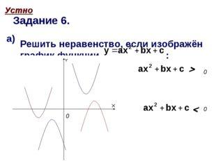 Задание 6. Устно Решить неравенство, если изображён график функции : а) 0  