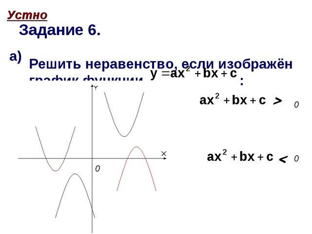 Задание 6. Устно Решить неравенство, если изображён график функции : а) 0  ...
