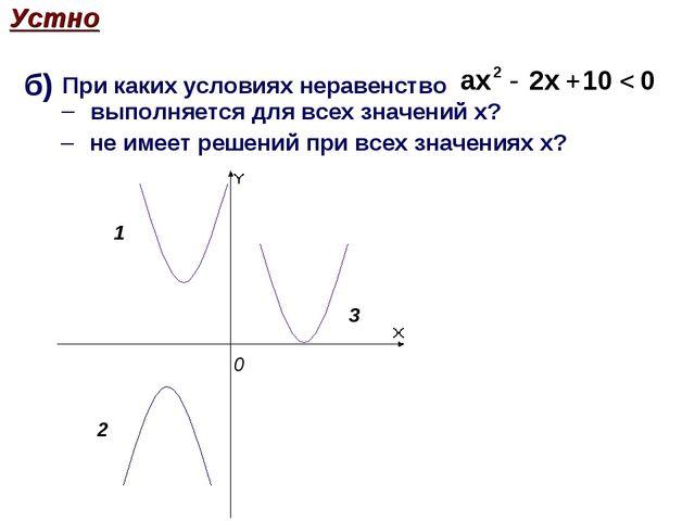 Устно При каких условиях неравенство б) выполняется для всех значений x? не и...