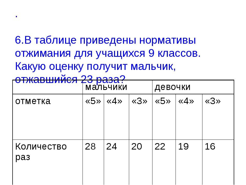 . 6.В таблице приведены нормативы отжимания для учащихся 9 классов. Какую оце...