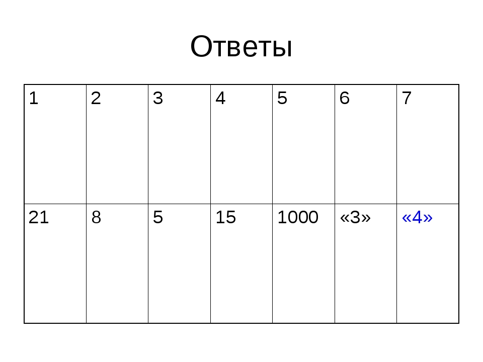 Ответы 1234567 2185151000«3»«4»
