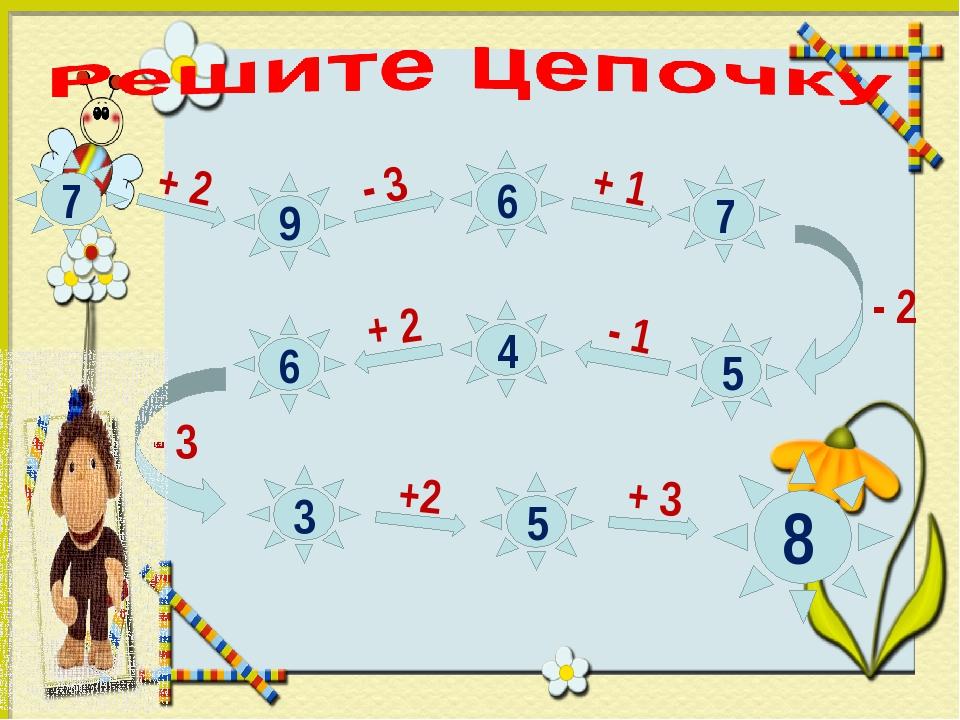 7 + 2 - 3 + 1 - 2 - 1 + 2 - 3 +2 + 3 9 6 6 7 5 4 3 5 8