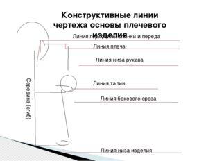 Конструктивные линии чертежа основы плечевого изделия Середина (сгиб) Линия г