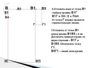 Н В3 6.Отложить вниз от точки В1 глубину проймы В1Г В1Г = Оп :2 + Поп От точк