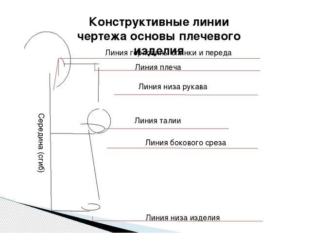 Конструктивные линии чертежа основы плечевого изделия Середина (сгиб) Линия г...