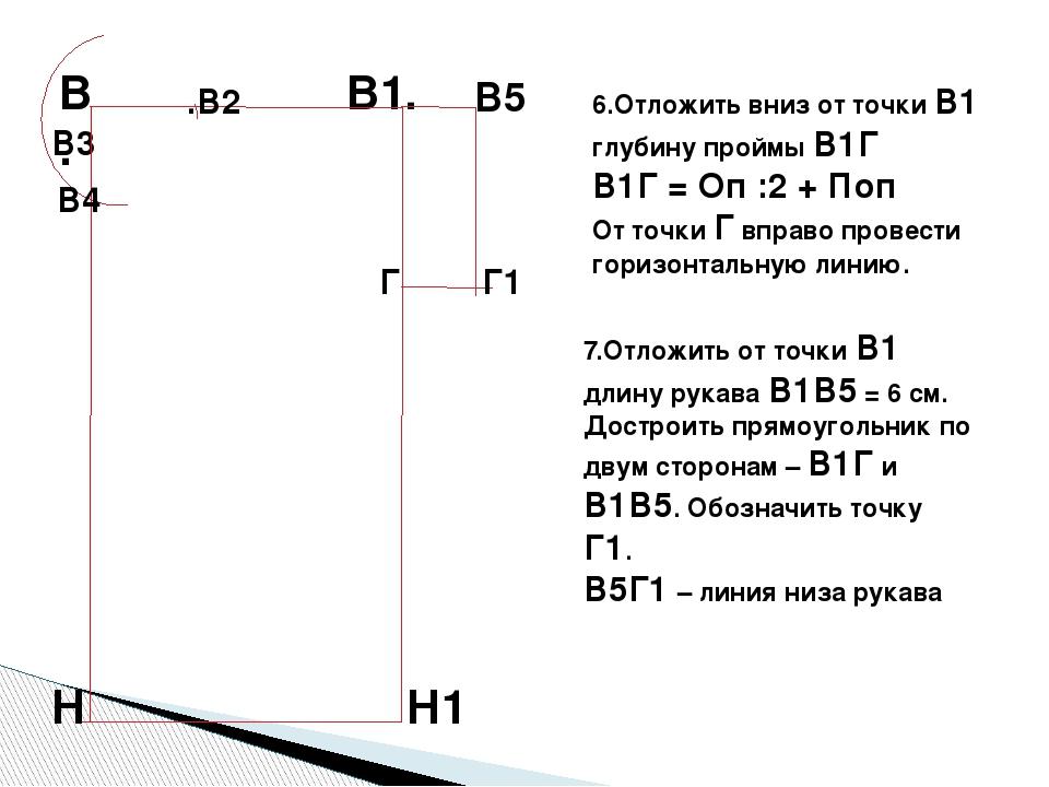 Н В3 6.Отложить вниз от точки В1 глубину проймы В1Г В1Г = Оп :2 + Поп От точк...