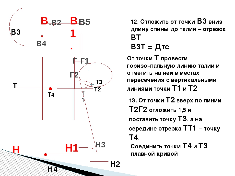 Н4 12. Отложить от точки В3 вниз длину спины до талии – отрезок ВТ В3Т = Дтс...