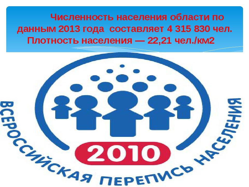 Численность населения области по данным 2013 года составляет 4 315 830 чел....