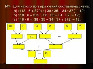 №4. Для какого из выражений составлена схема: а) (118 ∙ 6 + 372) : ( 38 ∙ 35