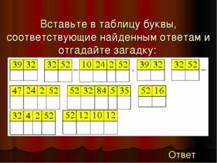 Вставьте в таблицу буквы, соответствующие найденным ответам и отгадайте зага