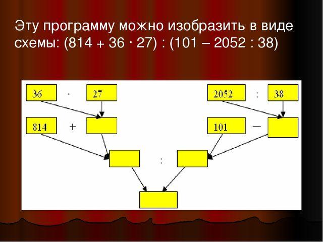 Эту программу можно изобразить в виде схемы: (814 + 36 ∙ 27) : (101 – 2052 :...