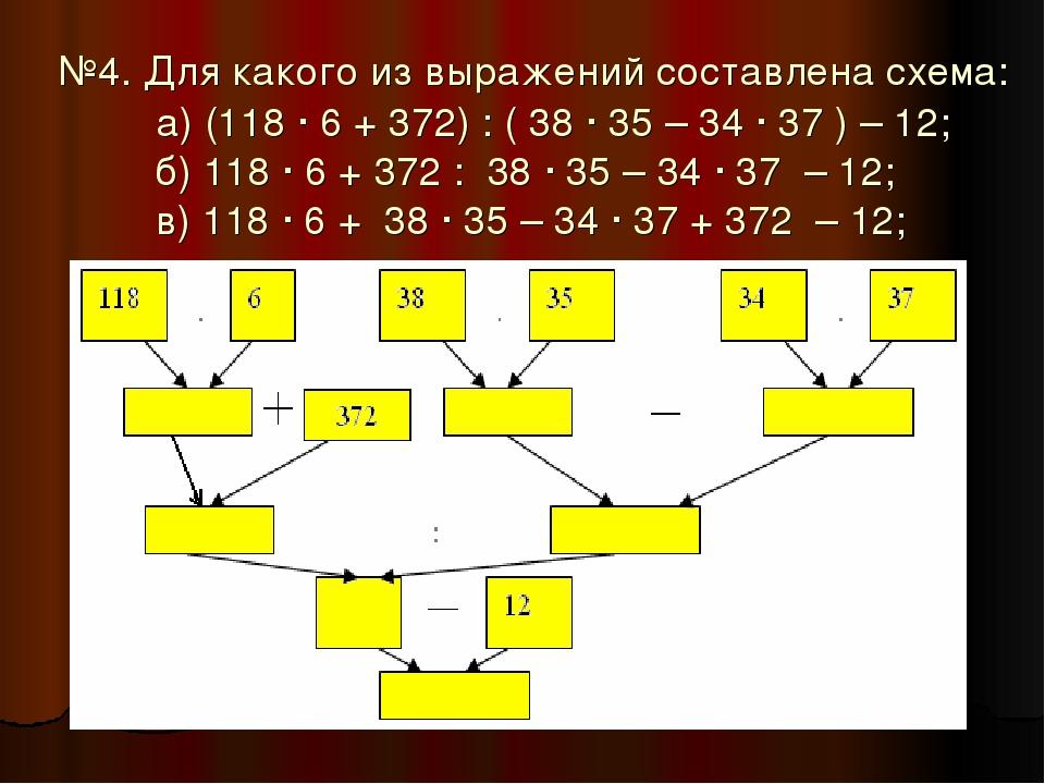 №4. Для какого из выражений составлена схема: а) (118 ∙ 6 + 372) : ( 38 ∙ 35...