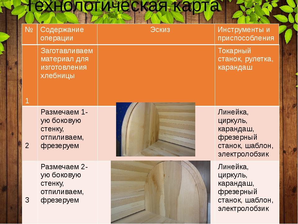Технологическая карта № Содержание операции Эскиз Инструменты и приспособлени...