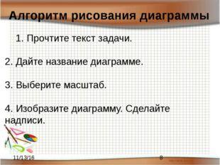 1. Прочтите текст задачи. 2. Дайте название диаграмме. 3. Выберите масштаб.