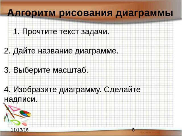1. Прочтите текст задачи. 2. Дайте название диаграмме. 3. Выберите масштаб....