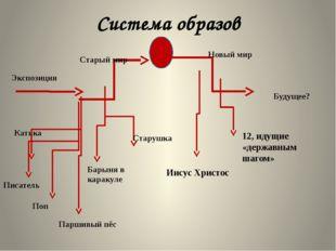 Система образов Экспозиция Старый мир Катька Писатель Поп Паршивый пёс Старуш