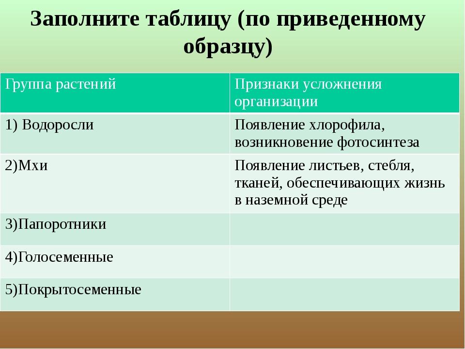 Заполните таблицу (по приведенному образцу) Группа растений Признаки усложнен...