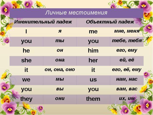 Личные местоимения Именительный падеж Объектный падеж I я me мне, меня you ты...