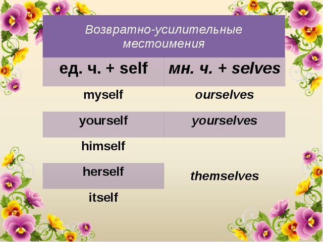 Возвратно-усилительныеместоимения ед. ч.+self мн. ч.+ selves myself ourselves...