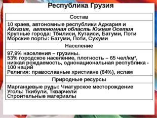 Республика Грузия Состав 10краев,автономные республикиАджарияиАбхазия,автоном