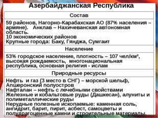 Азербайджанская Республика Состав 59 районов,Нагорно-Карабахская АО (87% насе