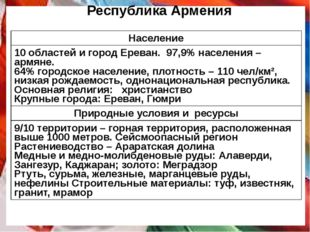 Республика Армения Население 10 областей и город Ереван. 97,9% населения – ар