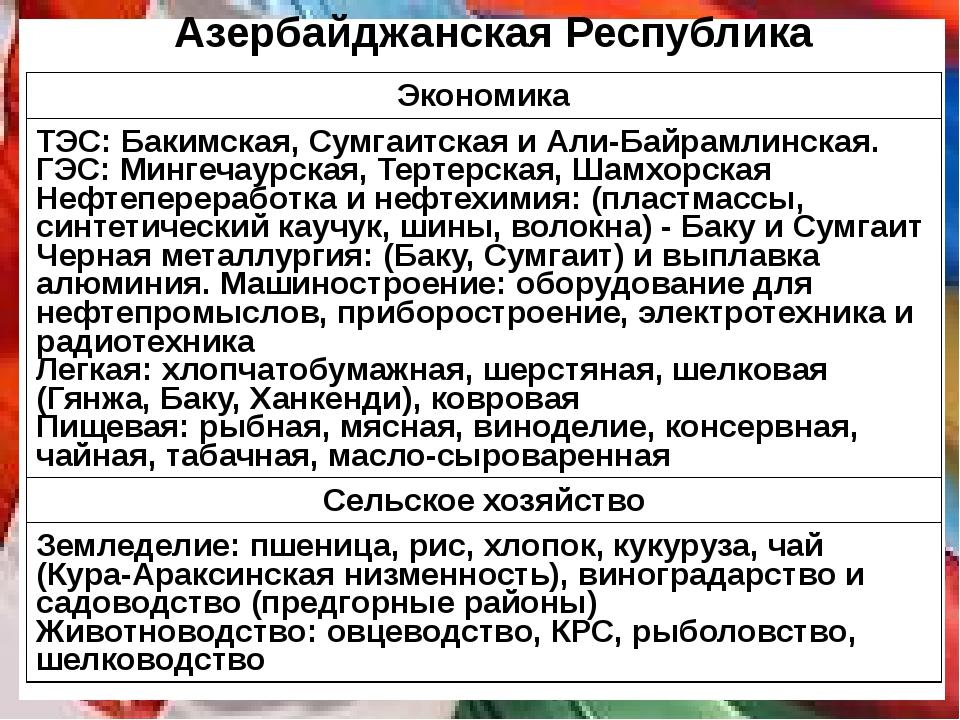 Азербайджанская Республика Экономика ТЭС:Бакимская,Сумгаитскаяи Али-Байрамлин...