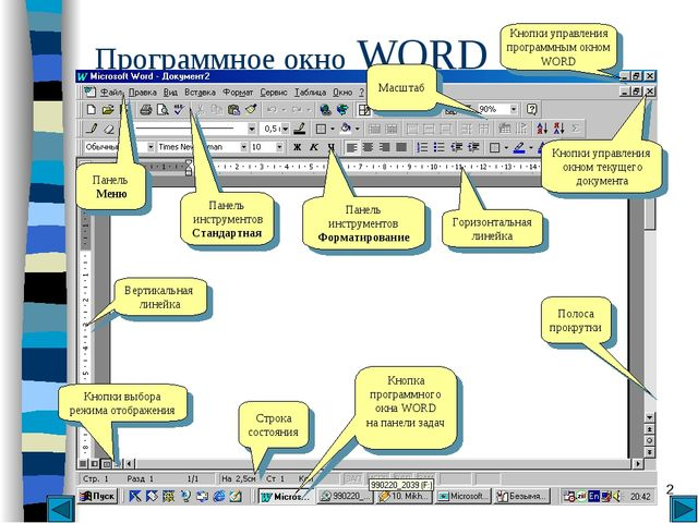 * Программное окно WORD Кнопки управления окном текущего документа Кнопки упр...