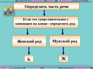 Определить часть речи Женский род Мужской род Ь Ь Если это существительное с