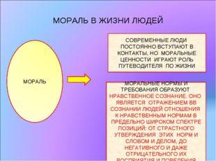 МОРАЛЬ В ЖИЗНИ ЛЮДЕЙ СОВРЕМЕННЫЕ ЛЮДИ ПОСТОЯННО ВСТУПАЮТ В КОНТАКТЫ, НО МОРАЛ