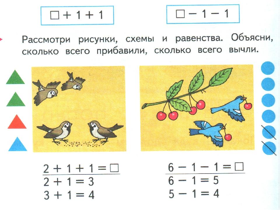 методика составления задач по картинке изготовить