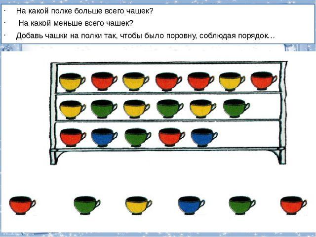 На какой полке больше всего чашек? На какой меньше всего чашек? Добавь чашки...