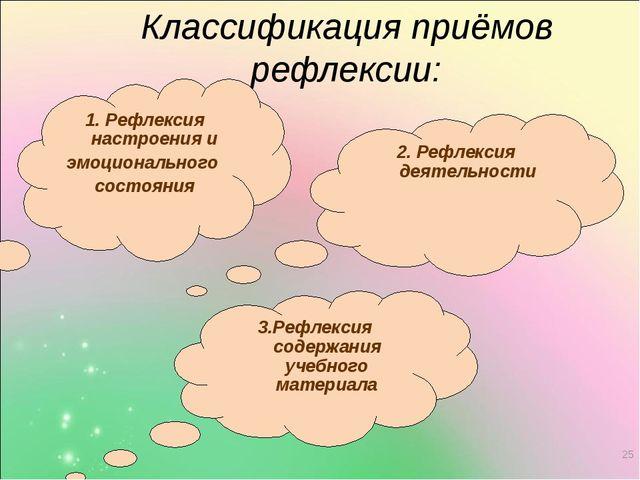 Классификация приёмов рефлексии: * 3.Рефлексия содержания учебного материала...